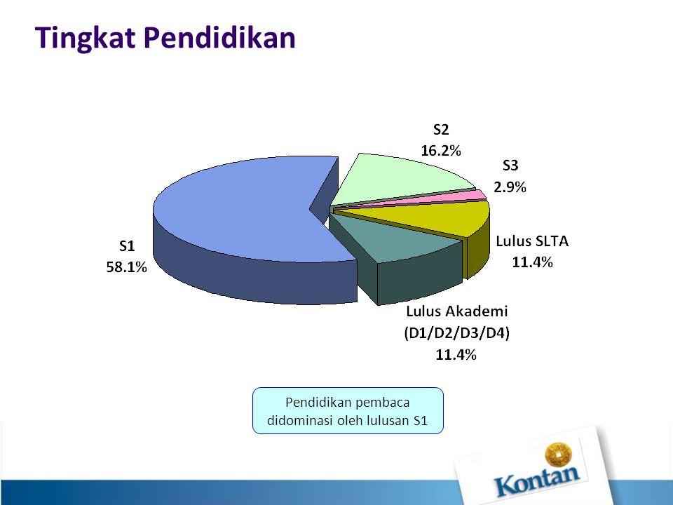 Tingkat Pendidikan Pendidikan pembaca didominasi oleh lulusan S1