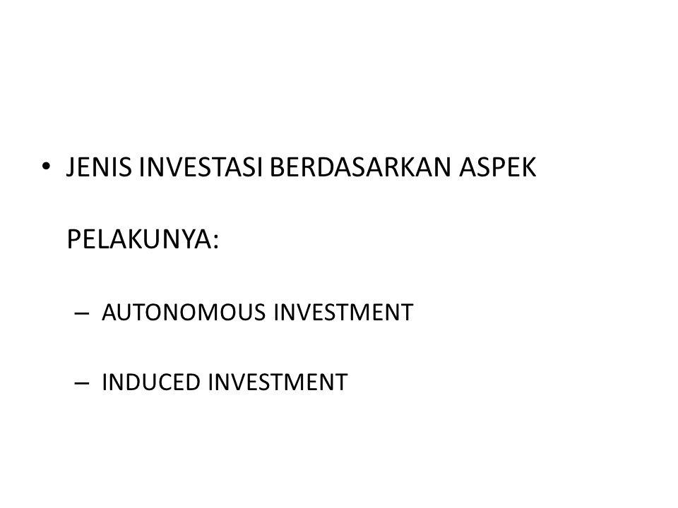 JENIS INVESTASI BERDASARKAN ASPEK PELAKUNYA: – AUTONOMOUS INVESTMENT – INDUCED INVESTMENT