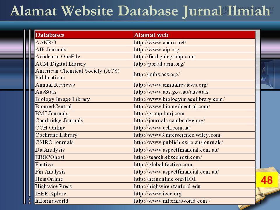 Alamat Website Database Jurnal Ilmiah 48