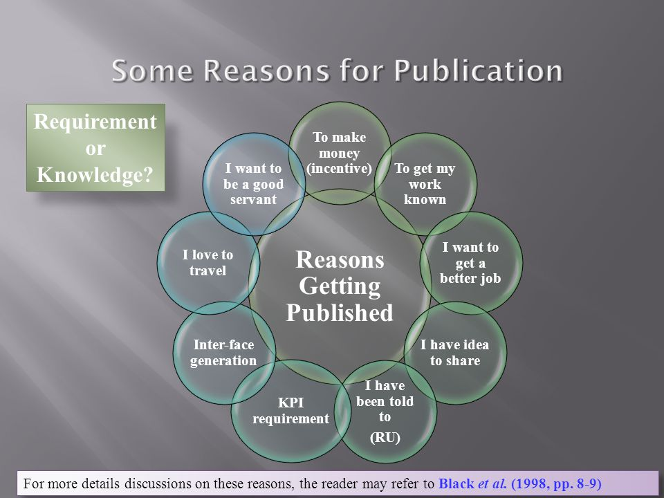Apr-1513 Reasons Getting Published To make money (incentive) To get my work known I want to get a better job I have idea to share I have been told to