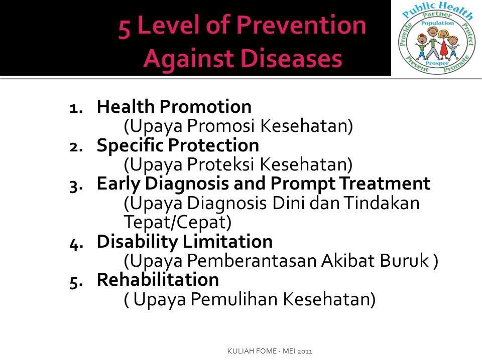 1. Health Promotion (Upaya Promosi Kesehatan) 2. Specific Protection (Upaya Proteksi Kesehatan) 3. Early Diagnosis and Prompt Treatment (Upaya Diagnos
