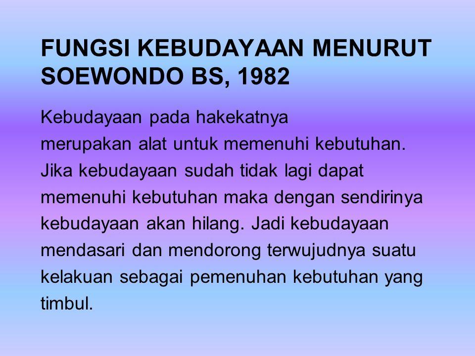 FUNGSI KEBUDAYAAN MENURUT SOEWONDO BS, 1982 Kebudayaan pada hakekatnya merupakan alat untuk memenuhi kebutuhan.