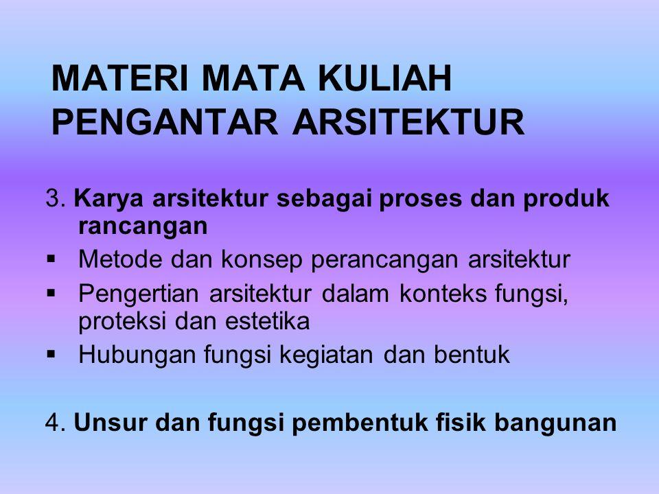 MATERI MATA KULIAH PENGANTAR ARSITEKTUR 3.