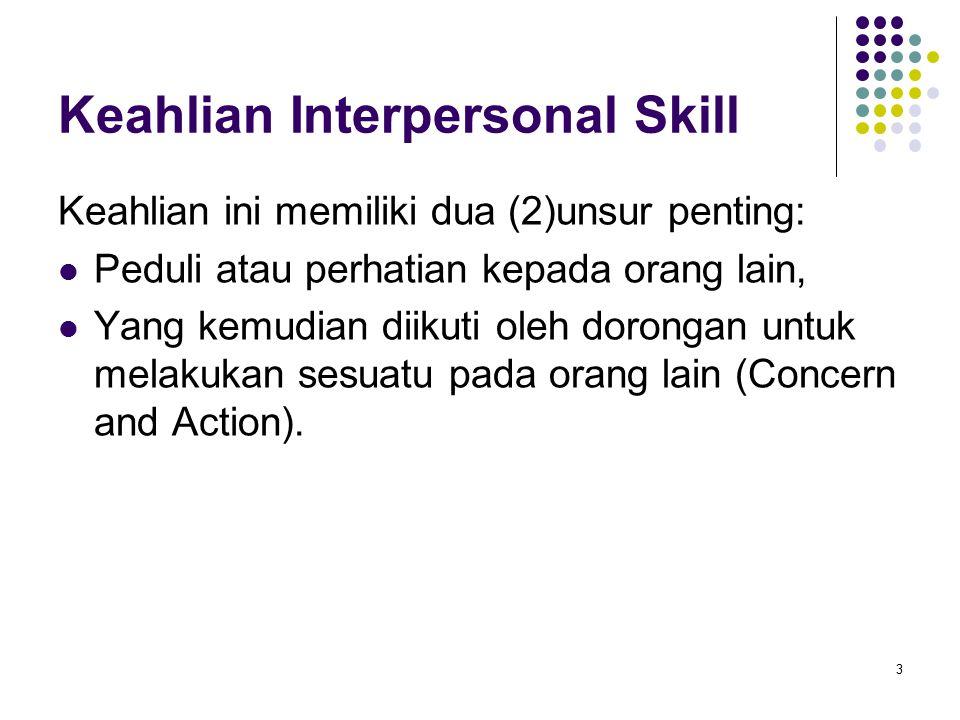 Keahlian Interpersonal Skill Keahlian ini memiliki dua (2)unsur penting: Peduli atau perhatian kepada orang lain, Yang kemudian diikuti oleh dorongan