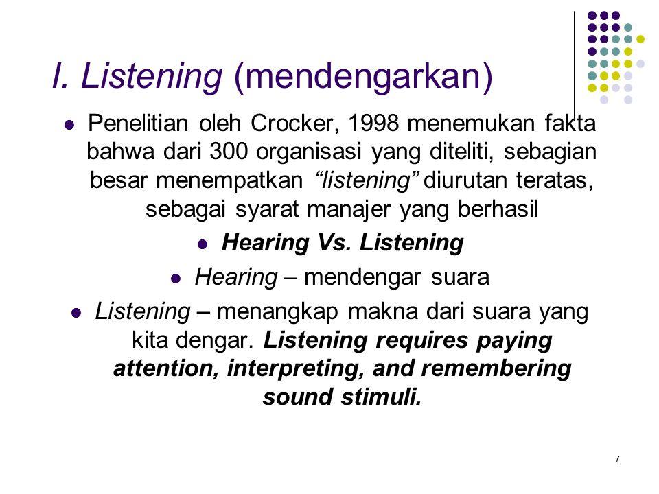 """7 I. Listening (mendengarkan) Penelitian oleh Crocker, 1998 menemukan fakta bahwa dari 300 organisasi yang diteliti, sebagian besar menempatkan """"liste"""
