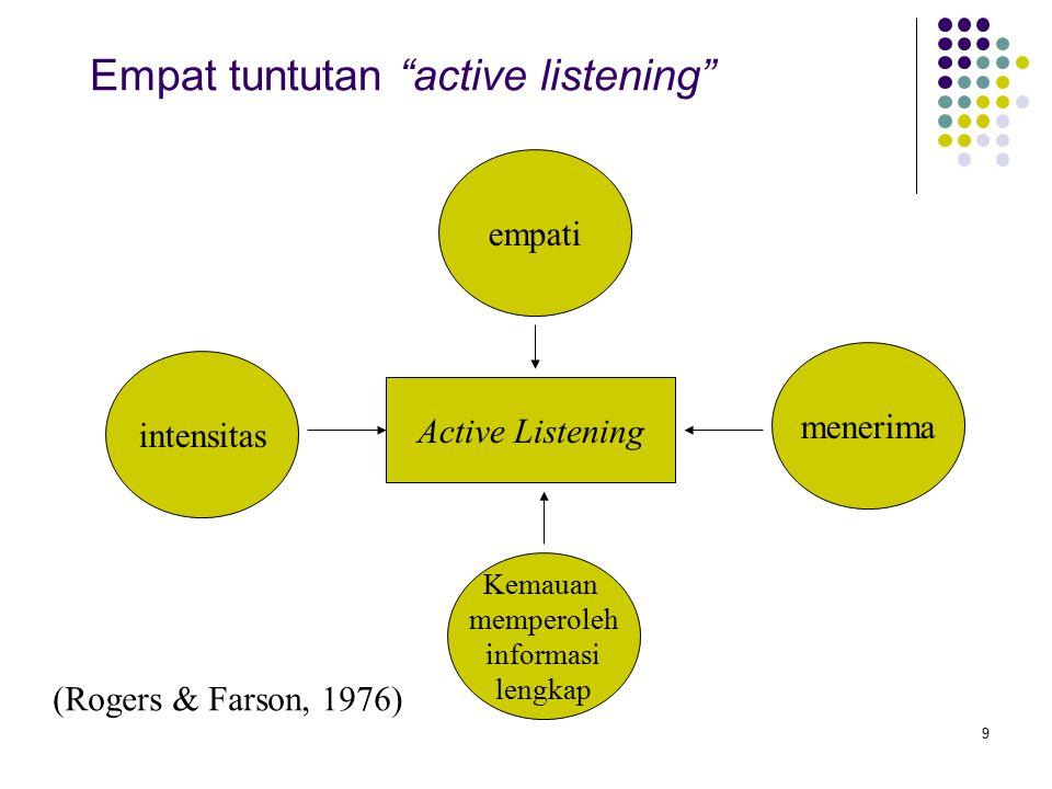 9 Empat tuntutan active listening intensitas Kemauan memperoleh informasi lengkap menerima empati Active Listening (Rogers & Farson, 1976)