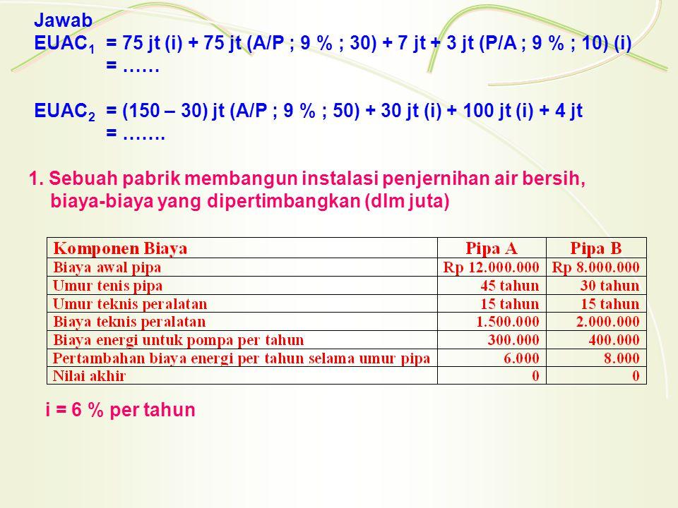 Jawab EUAC 1 = 75 jt (i) + 75 jt (A/P ; 9 % ; 30) + 7 jt + 3 jt (P/A ; 9 % ; 10) (i) = …… EUAC 2 = (150 – 30) jt (A/P ; 9 % ; 50) + 30 jt (i) + 100 jt (i) + 4 jt = …….