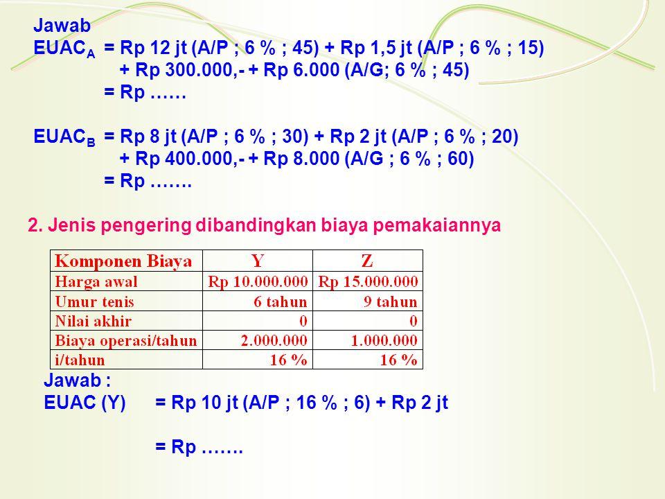 Jawab EUAC A = Rp 12 jt (A/P ; 6 % ; 45) + Rp 1,5 jt (A/P ; 6 % ; 15) + Rp 300.000,- + Rp 6.000 (A/G; 6 % ; 45) = Rp …… EUAC B = Rp 8 jt (A/P ; 6 % ; 30) + Rp 2 jt (A/P ; 6 % ; 20) + Rp 400.000,- + Rp 8.000 (A/G ; 6 % ; 60) = Rp …….