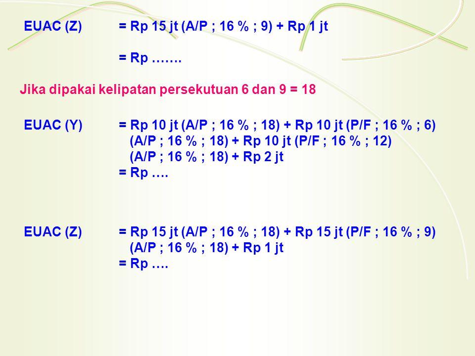 EUAC (Z)= Rp 15 jt (A/P ; 16 % ; 9) + Rp 1 jt = Rp …….