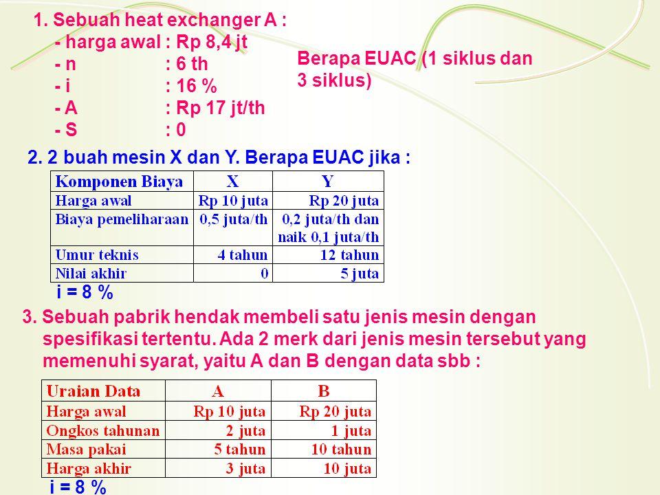 1.Sebuah heat exchanger A : - harga awal: Rp 8,4 jt - n: 6 th - i: 16 % - A: Rp 17 jt/th - S: 0 2.
