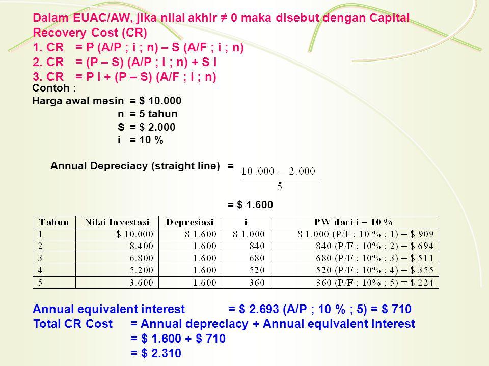 Dalam EUAC/AW, jika nilai akhir ≠ 0 maka disebut dengan Capital Recovery Cost (CR) 1.