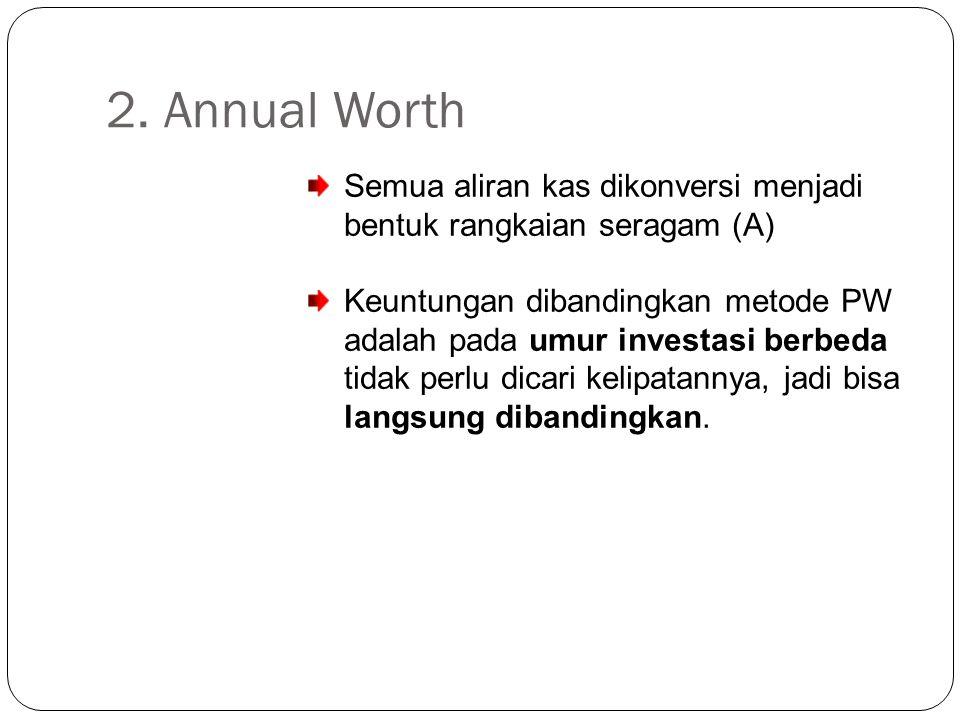 2. Annual Worth Semua aliran kas dikonversi menjadi bentuk rangkaian seragam (A) Keuntungan dibandingkan metode PW adalah pada umur investasi berbeda