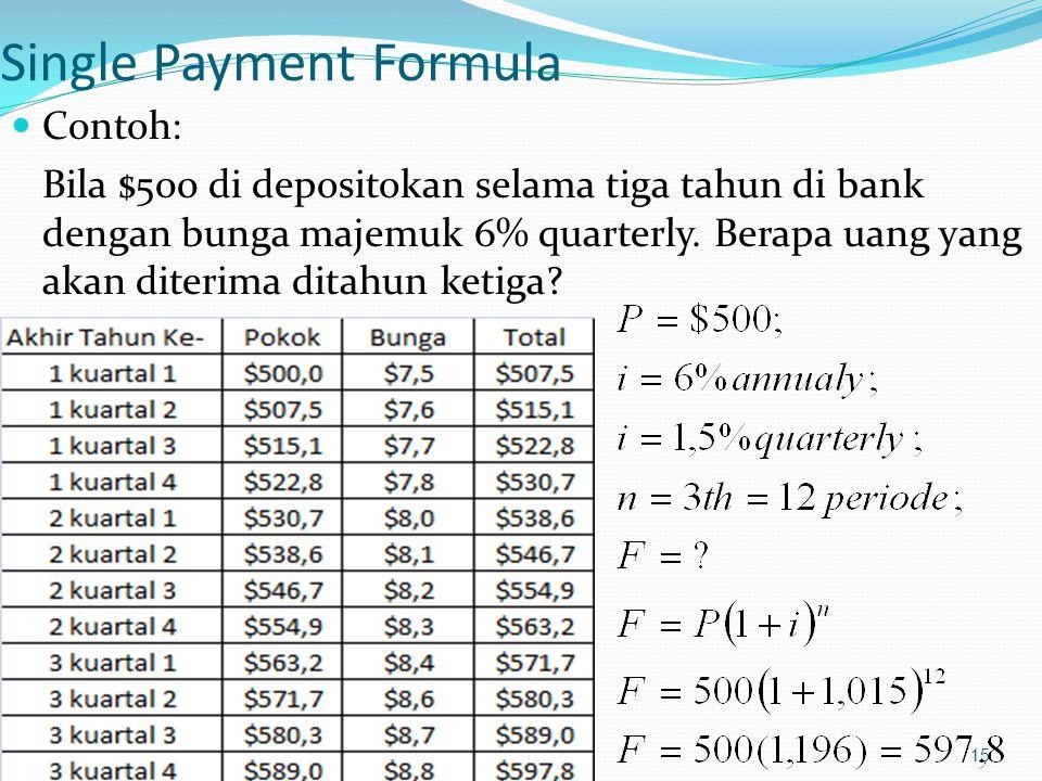 15 Single Payment Formula Contoh: Bila $500 di depositokan selama tiga tahun di bank dengan bunga majemuk 6% quarterly. Berapa uang yang akan diterima