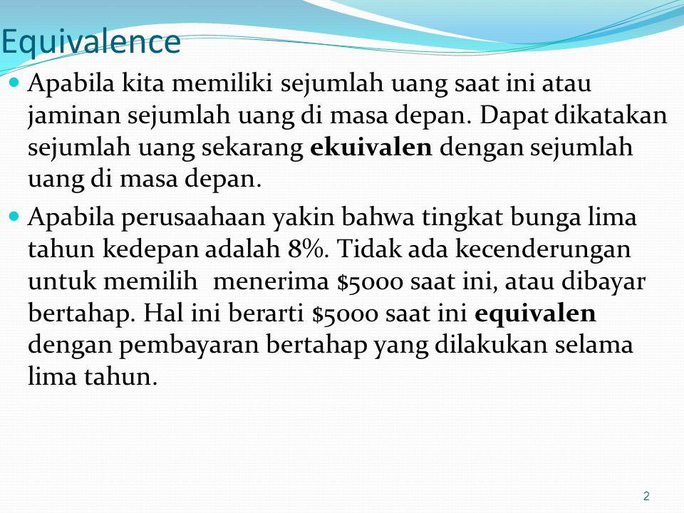 2 Equivalence Apabila kita memiliki sejumlah uang saat ini atau jaminan sejumlah uang di masa depan. Dapat dikatakan sejumlah uang sekarang ekuivalen