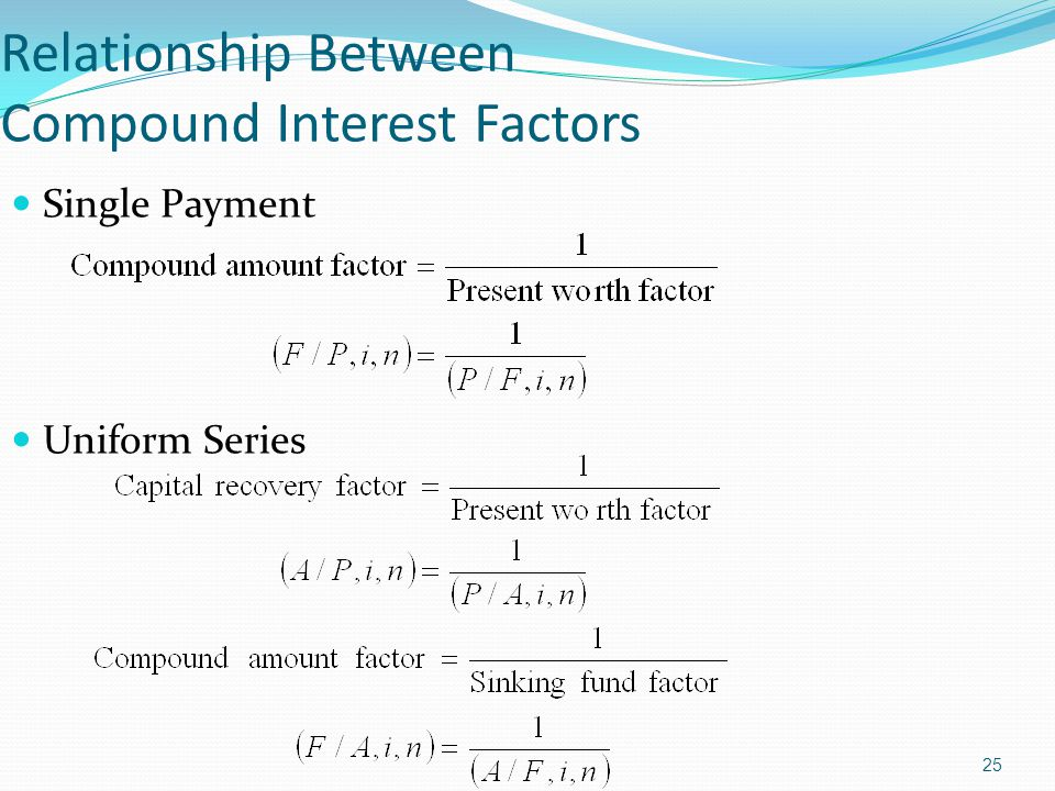 25 Relationship Between Compound Interest Factors Single Payment Uniform Series