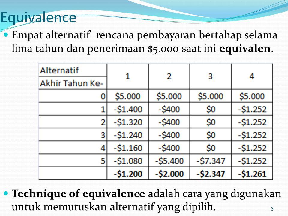 3 Equivalence Empat alternatif rencana pembayaran bertahap selama lima tahun dan penerimaan $5.000 saat ini equivalen. Technique of equivalence adalah