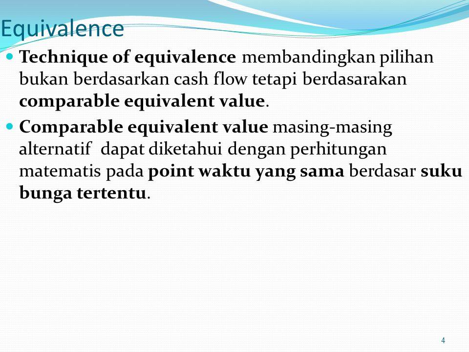 4 Equivalence Technique of equivalence membandingkan pilihan bukan berdasarkan cash flow tetapi berdasarakan comparable equivalent value. Comparable e
