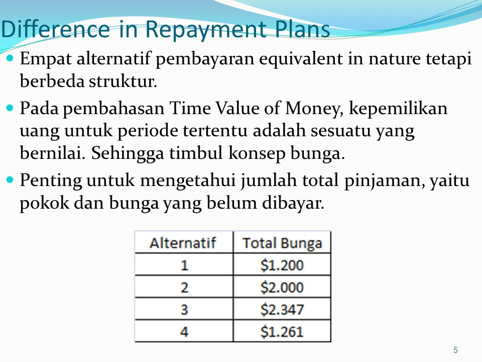 5 Difference in Repayment Plans Empat alternatif pembayaran equivalent in nature tetapi berbeda struktur.