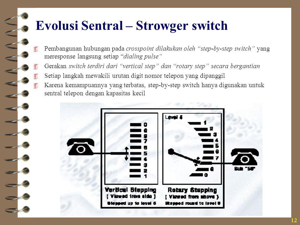 """Evolusi Sentral – Strowger switch  Pembangunan hubungan pada crosspoint dilakukan oleh """"step-by-step switch"""" yang meresponse langsung setiap """"dialing"""