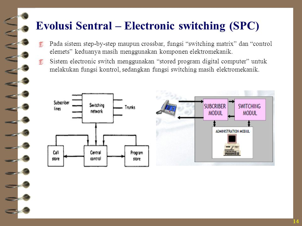 "Evolusi Sentral – Electronic switching (SPC)  Pada sistem step-by-step maupun crossbar, fungsi ""switching matrix"" dan ""control elemets"" keduanya masi"