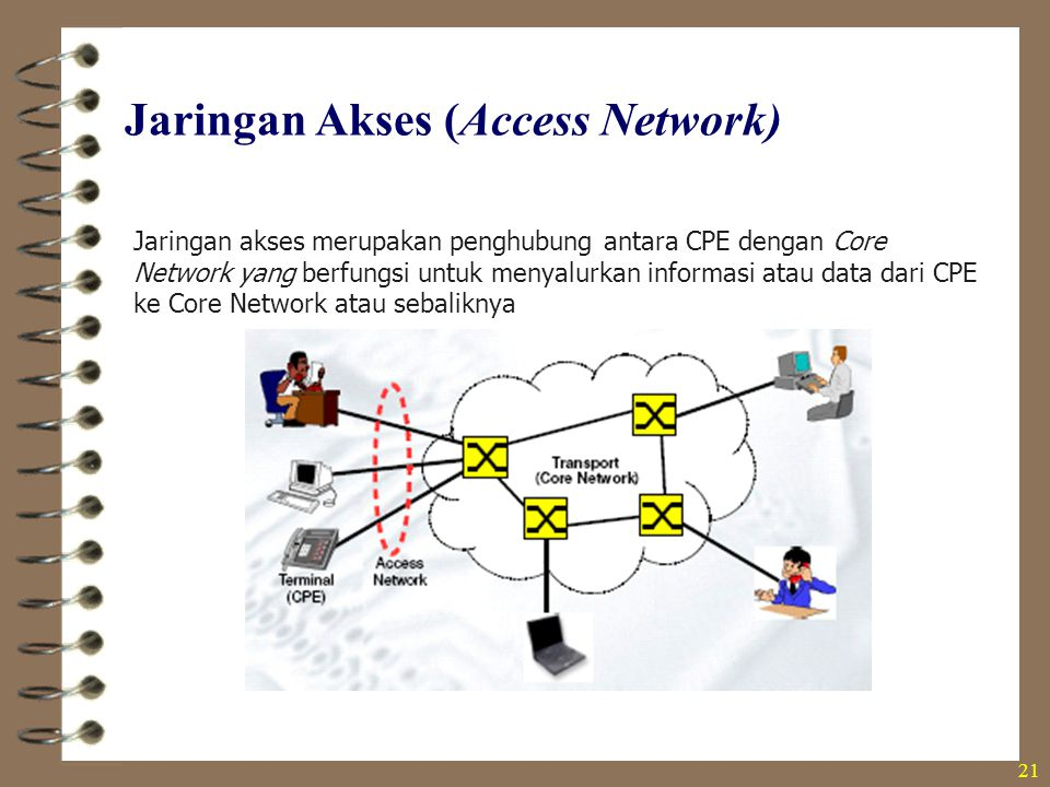 Jaringan Akses (Access Network) 21 Jaringan akses merupakan penghubung antara CPE dengan Core Network yang berfungsi untuk menyalurkan informasi atau