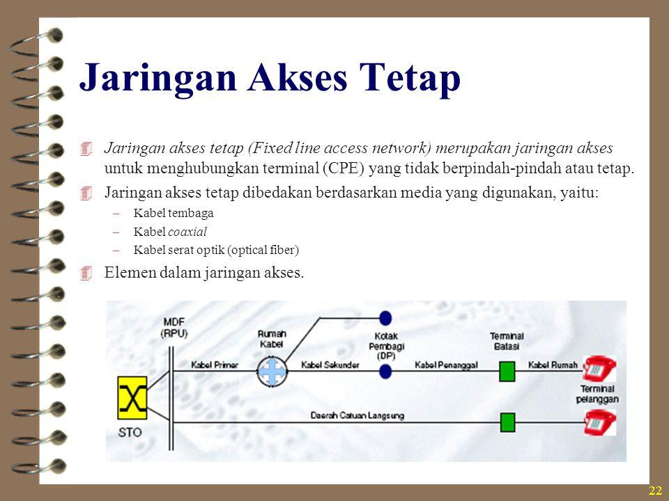 Jaringan Akses Tetap  Jaringan akses tetap (Fixed line access network) merupakan jaringan akses untuk menghubungkan terminal (CPE) yang tidak berpind