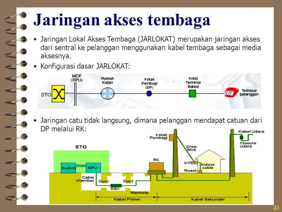 Jaringan akses tembaga 23 Jaringan Lokal Akses Tembaga (JARLOKAT) merupakan jaringan akses dari sentral ke pelanggan menggunakan kabel tembaga sebagai