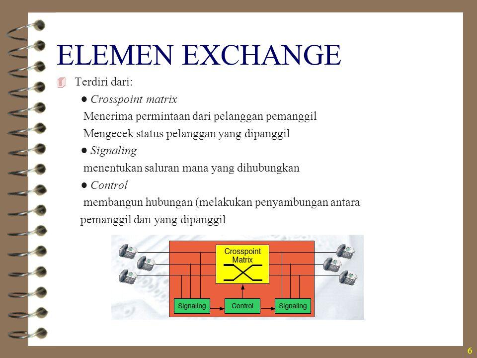 ELEMEN EXCHANGE  Terdiri dari: ● Crosspoint matrix Menerima permintaan dari pelanggan pemanggil Mengecek status pelanggan yang dipanggil ● Signaling
