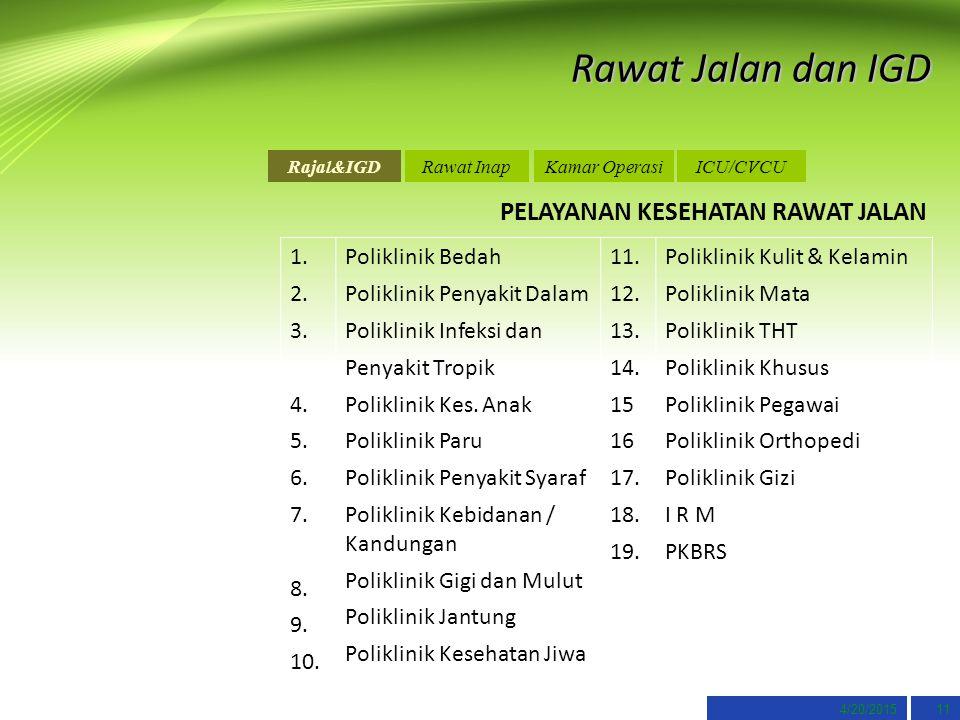 4/20/201511 Rawat Jalan dan IGD PELAYANAN KESEHATAN RAWAT JALAN Rajal&IGDRawat InapKamar OperasiICU/CVCU 1. 2. 3. 4. 5. 6. 7. 8. 9. 10. Poliklinik Bed
