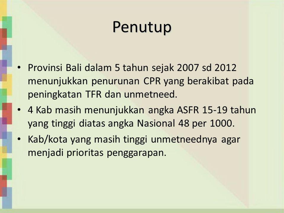 Penutup Provinsi Bali dalam 5 tahun sejak 2007 sd 2012 menunjukkan penurunan CPR yang berakibat pada peningkatan TFR dan unmetneed. 4 Kab masih menunj