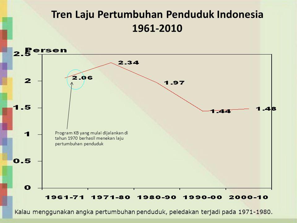 Tren Laju Pertumbuhan Penduduk Indonesia 1961-2010 Program KB yang mulai dijalankan di tahun 1970 berhasil menekan laju pertumbuhan penduduk Kalau men