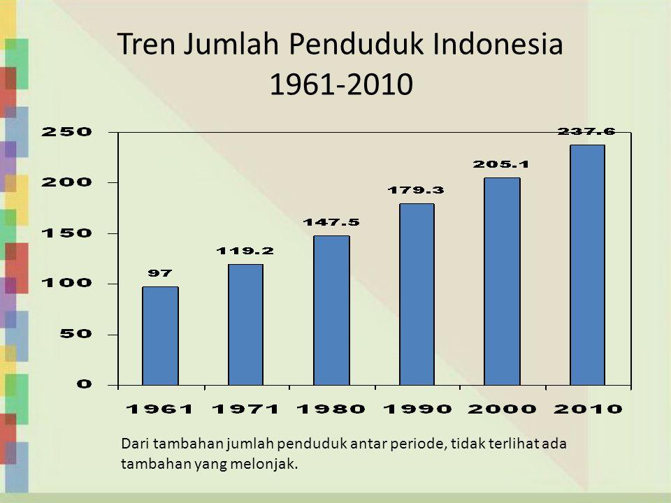 From Big Family to NO Family Arifin (2010) Old Order Era Democratic Era Total Fertility Rate Jatim, Jateng dan Yogya telah mencapai angka fertilitas yg rendah, dibawah 2.2