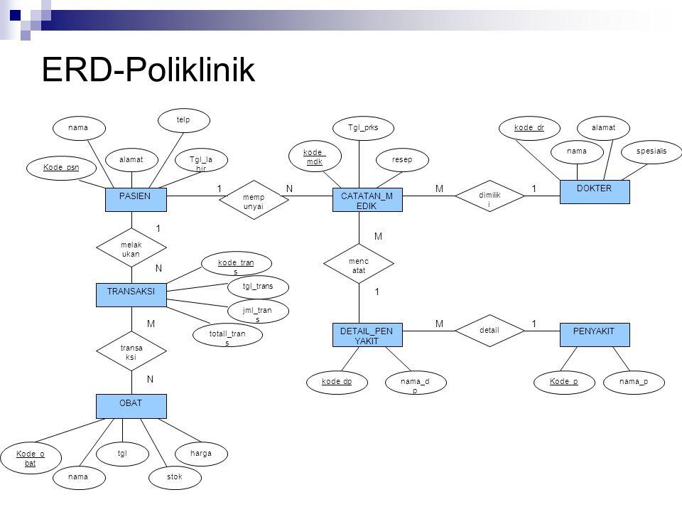 Latihan Pilih suatu sistem yang anda ketahui, tuliskan asumsi-asumsi dan entitasnya Gambarkan ER-Diagram dari sistem tersebut