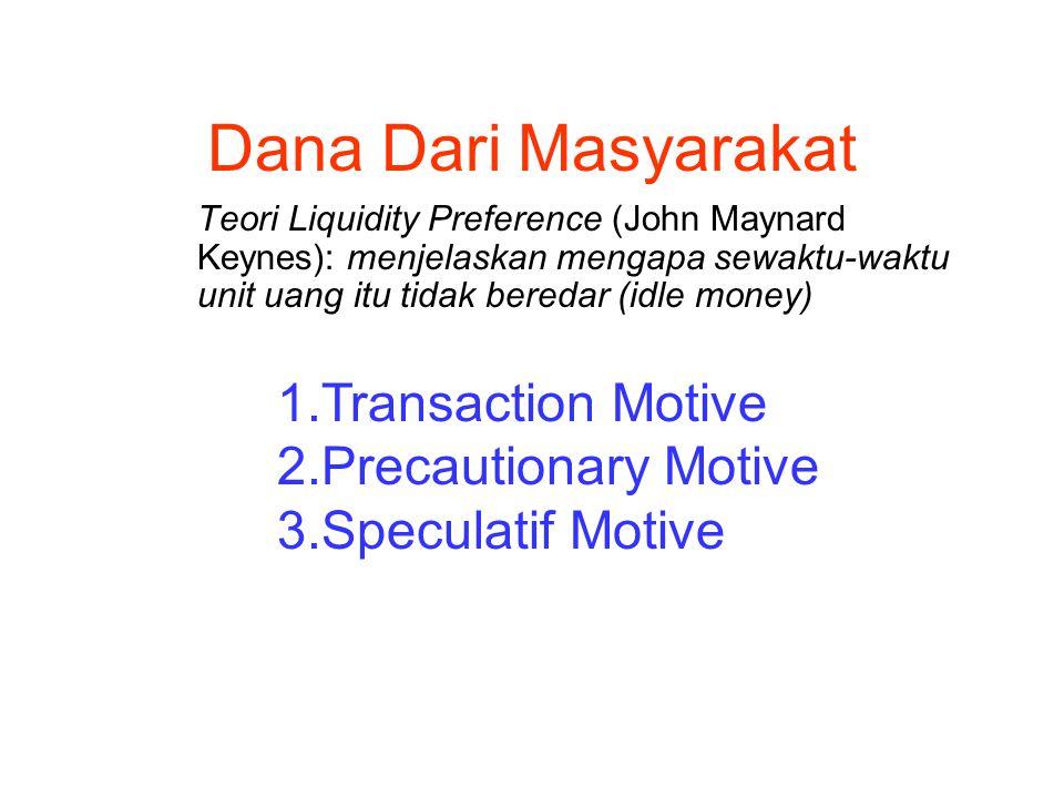 Dana Pinjaman Dari Pihak Luar Pinjaman dari Bank-bank Lain Pinjaman dari Bank atau Lembaga Keuangan lain di luar negeri Pinjaman dari Lembaga Keuangan