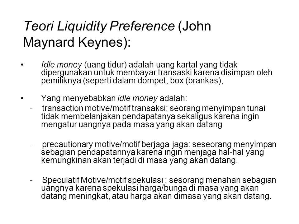 Dana Dari Masyarakat Teori Liquidity Preference (John Maynard Keynes): menjelaskan mengapa sewaktu-waktu unit uang itu tidak beredar (idle money) 1.Tr