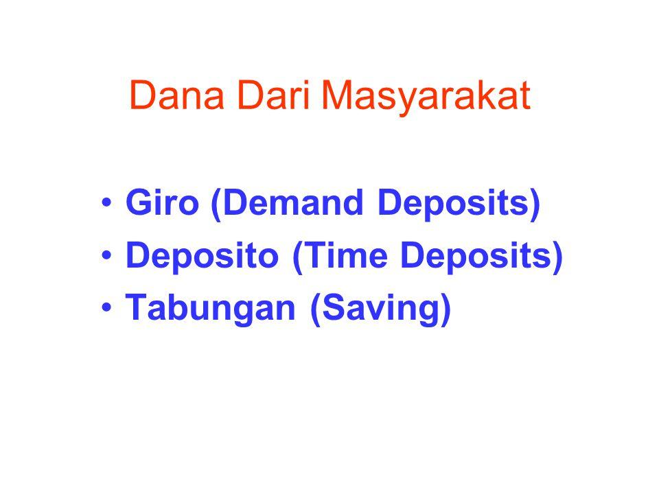 Perkembangan Dana Menurut Sumbernya GiroTabungan Deposito