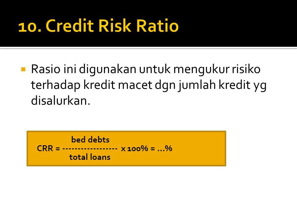  Rasio ini digunakan untuk mengukur risiko terhadap kredit macet dgn jumlah kredit yg disalurkan.  bed debts  CRR = ------------------ x 100% = …%