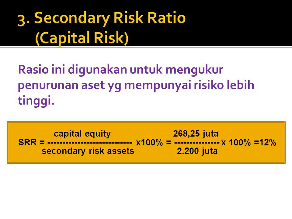 Rasio ini digunakan untuk mengukur penurunan aset yg mempunyai risiko lebih tinggi.  capital equity 268,25 juta  SRR = ----------------------------