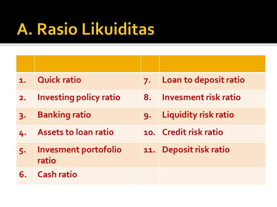 1.Quick ratio7.Loan to deposit ratio 2.Investing policy ratio8.Invesment risk ratio 3.Banking ratio9.Liquidity risk ratio 4.Assets to loan ratio10.Cre