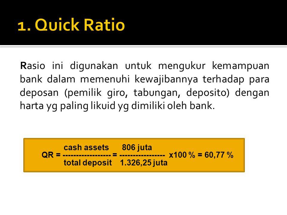 Rasio ini digunakan untuk mengukur kemampuan bank dalam memenuhi kewajibannya terhadap para deposan (pemilik giro, tabungan, deposito) dengan harta yg