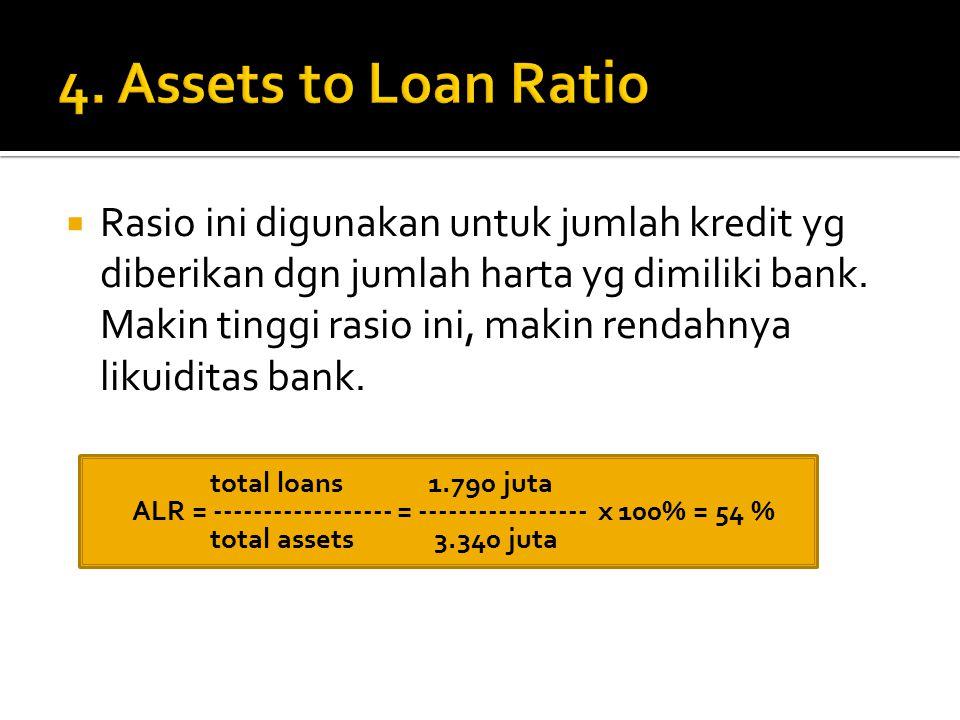  Rasio ini digunakan untuk jumlah kredit yg diberikan dgn jumlah harta yg dimiliki bank. Makin tinggi rasio ini, makin rendahnya likuiditas bank.  t
