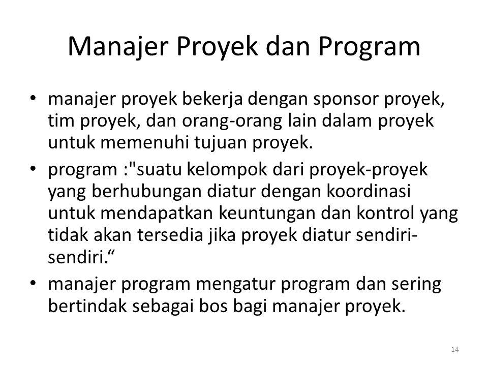 Manajer Proyek dan Program manajer proyek bekerja dengan sponsor proyek, tim proyek, dan orang-orang lain dalam proyek untuk memenuhi tujuan proyek.