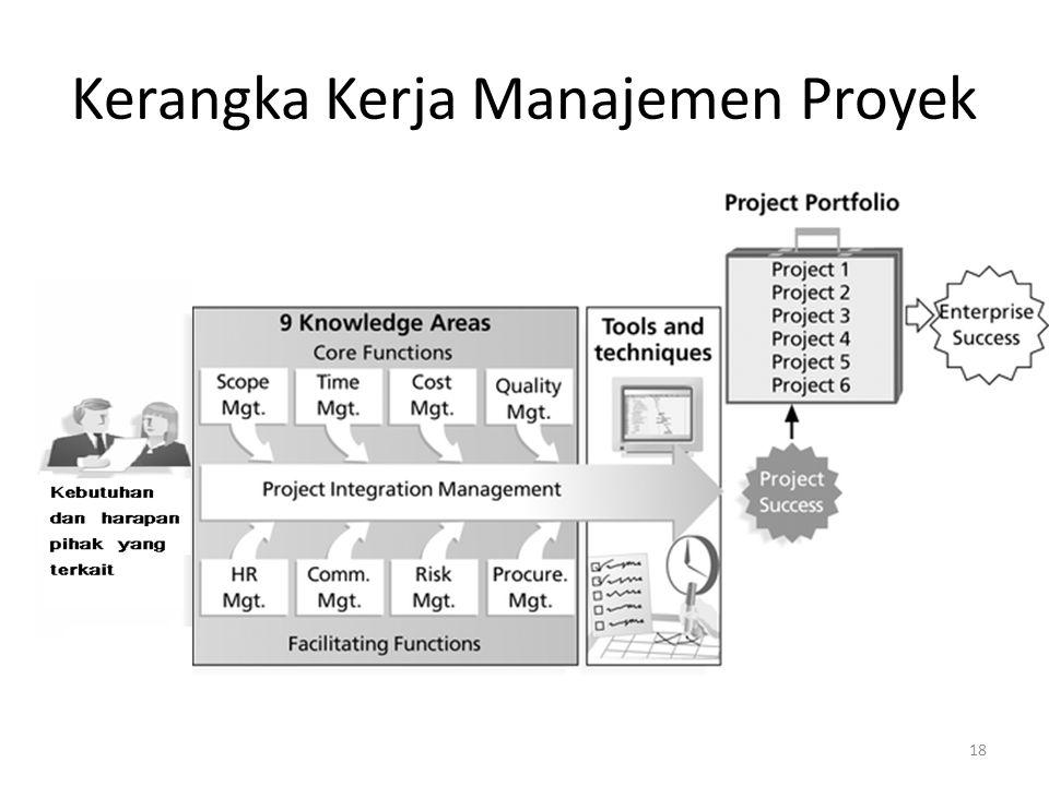 Kerangka Kerja Manajemen Proyek 18