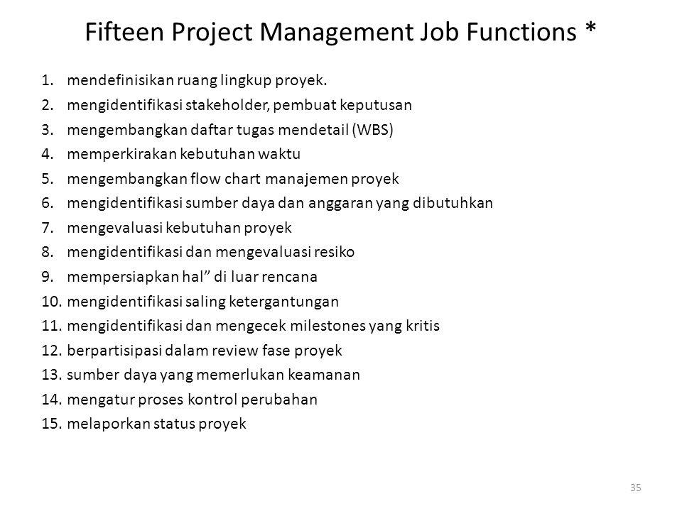 Fifteen Project Management Job Functions * 1.mendefinisikan ruang lingkup proyek.