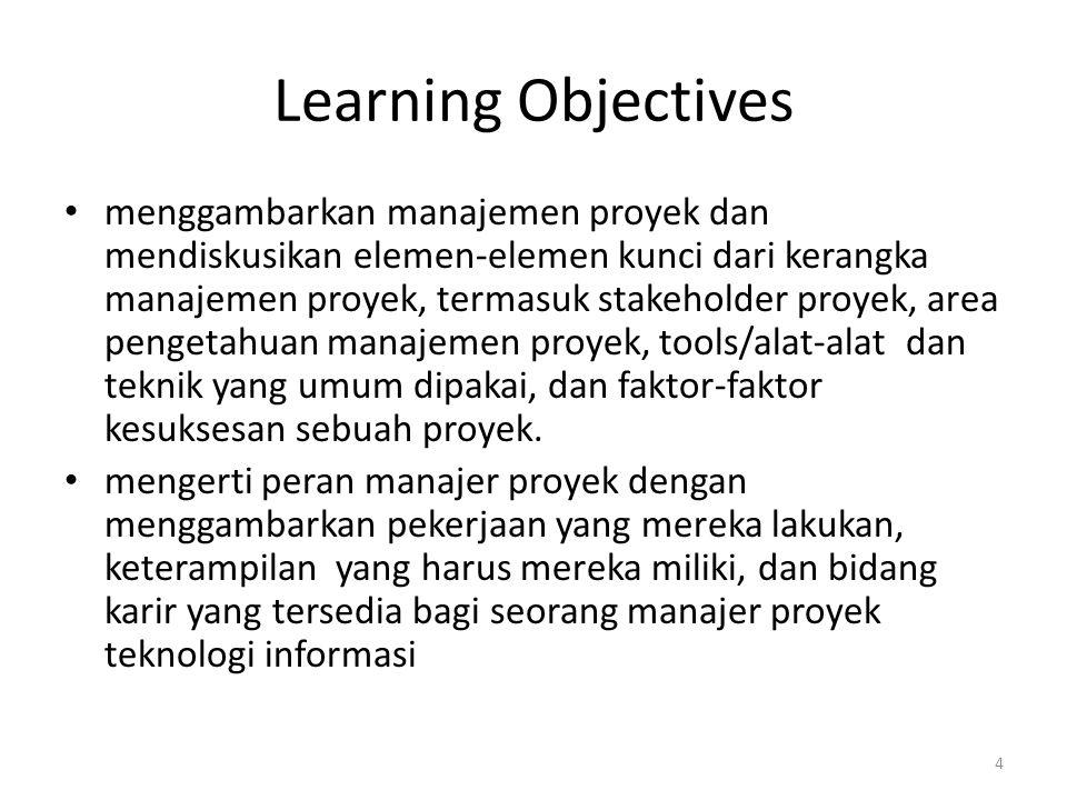 Learning Objectives menjelaskan profesi manajer proyek, termasuk sejarahnya, peran organisasi profesional seperti Institut Manajemen Proyek, pentingnya sertifikasi dan kode etik, serta perkembangan software manajemen proyek 5