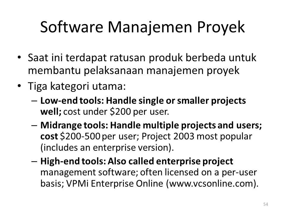 Software Manajemen Proyek Saat ini terdapat ratusan produk berbeda untuk membantu pelaksanaan manajemen proyek Tiga kategori utama: – Low-end tools: Handle single or smaller projects well; cost under $200 per user.