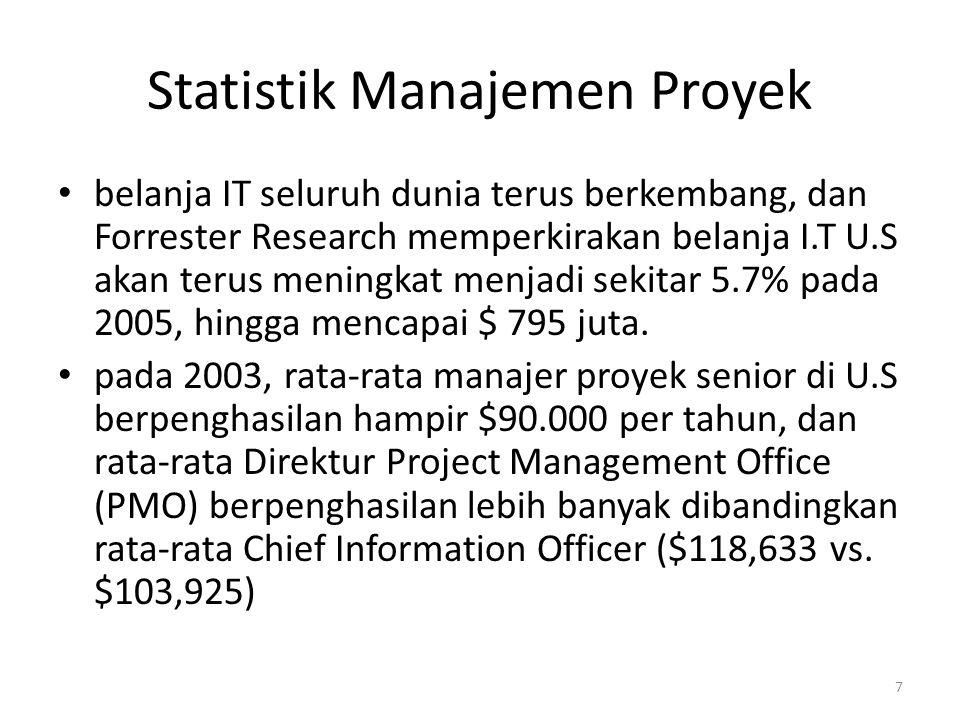 Statistik Manajemen Proyek belanja IT seluruh dunia terus berkembang, dan Forrester Research memperkirakan belanja I.T U.S akan terus meningkat menjadi sekitar 5.7% pada 2005, hingga mencapai $ 795 juta.