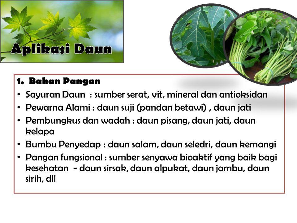 1. Bahan Pangan Sayuran Daun : sumber serat, vit, mineral dan antioksidan Pewarna Alami : daun suji (pandan betawi), daun jati Pembungkus dan wadah :