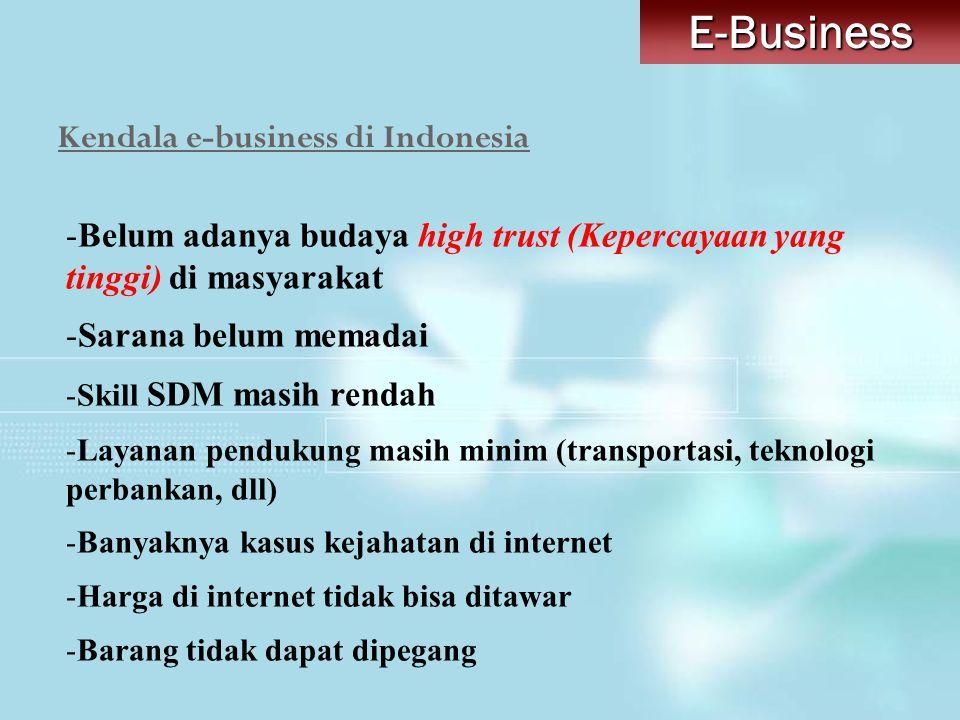 Kendala e-business di Indonesia -Belum adanya budaya high trust (Kepercayaan yang tinggi) di masyarakat -Sarana belum memadai -Skill SDM masih rendah