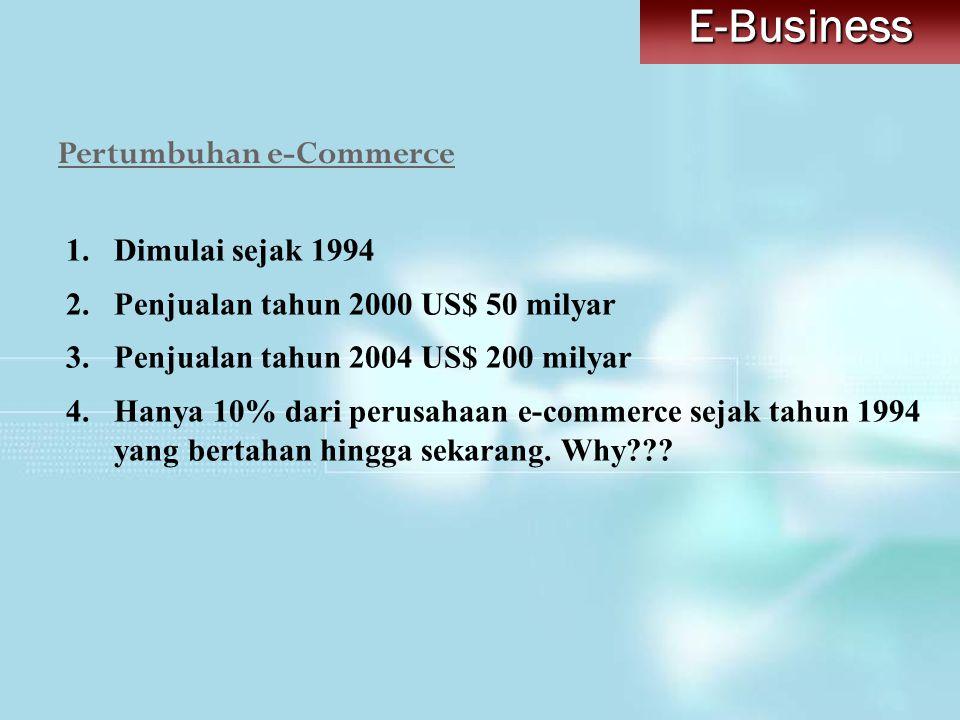 Pertumbuhan e-Commerce 1.Dimulai sejak 1994 2.Penjualan tahun 2000 US$ 50 milyar 3.Penjualan tahun 2004 US$ 200 milyar 4.Hanya 10% dari perusahaan e-c